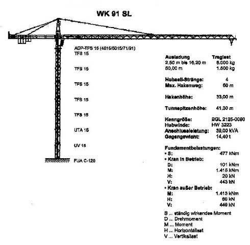 MAN Wolff 91SL torenkraan