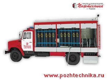 ZIL AGT-1 Avtomobil gazovogo tusheniya    brandweerwagen