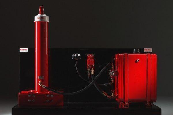 Binotto kiepsysteem voor Binotto