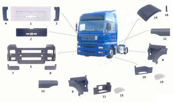 nieuw 81615100399. 81615100401,81615100400 treeplank voor MAN TGA truck
